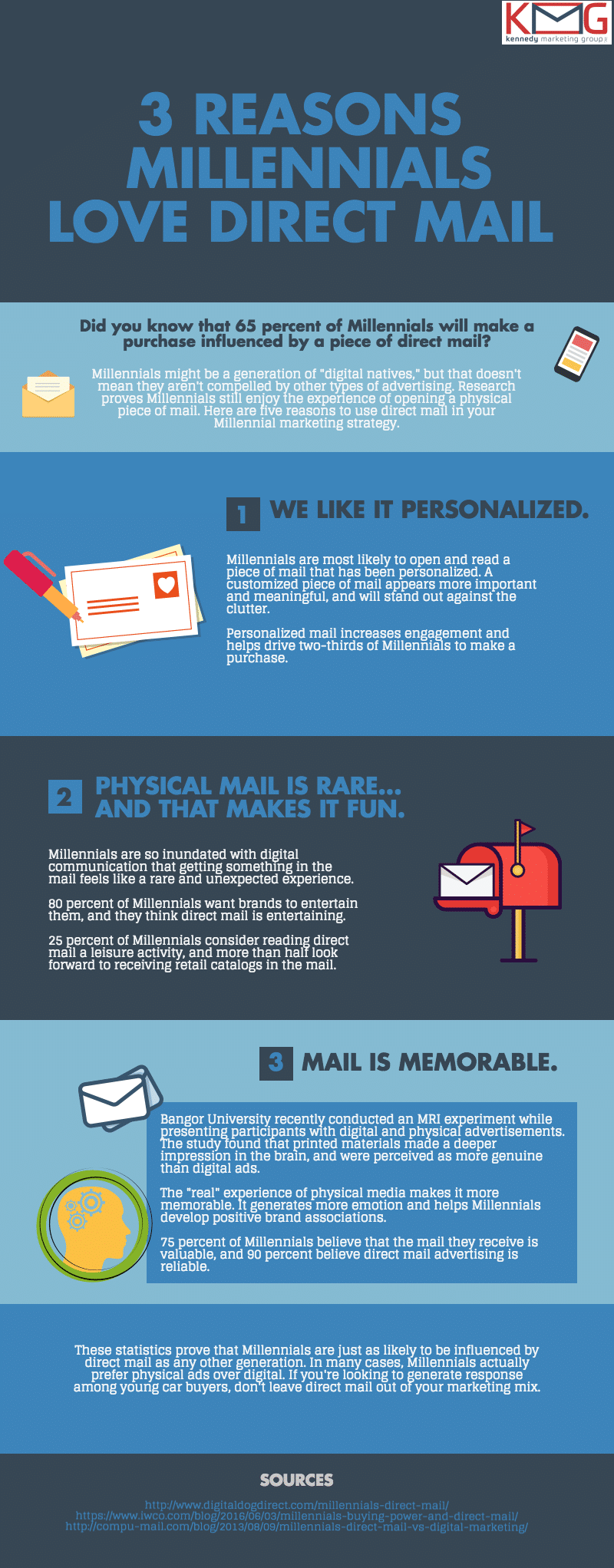 Three reasons millennials love direct mail infographic